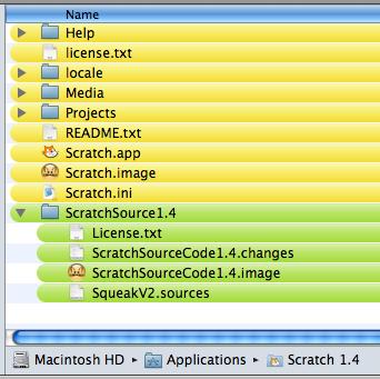 Scratch folder with source folder inside